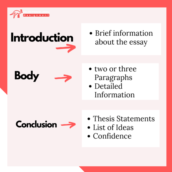 How to write an Analytical Essay: Steps, Tips and Examples